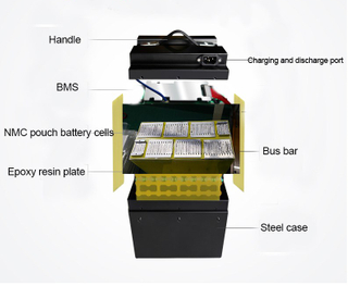 Customized Lifepo4/NMC 12V to 400V and 10Ah to 500Ah battery pack for solar energy system or EV